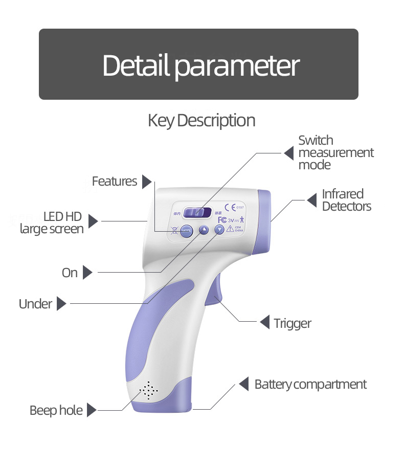 Multi-function Digital Infrared Thermometer Details